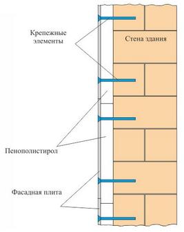 Заделка швов между окном и подоконником